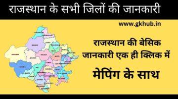 Rajasthan Map – District map – राजस्थान के सभी जिलों की जानकारी