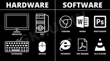 Characteristics of Computer –  कंप्यूटर क्या है