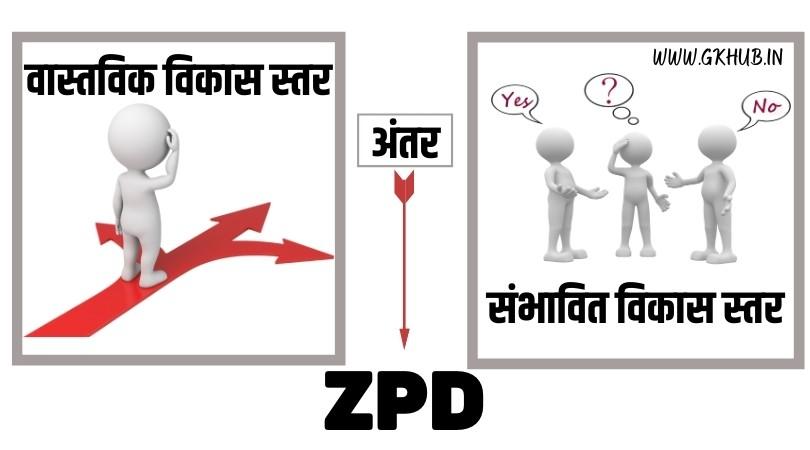 Vygotsky Theory in Hindi