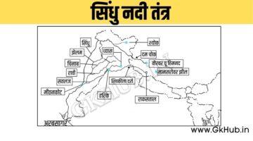 Sindhu River in Hindi – सिंधु नदी तंत्र को समझें