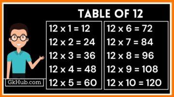 12 का पहाड़ा – 12 Ka Pahada || 12 Table in Hindi
