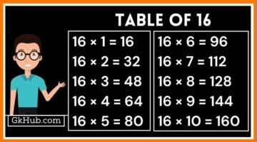16 का पहाड़ा – 16 Ka Pahada || 16 Table in Hindi