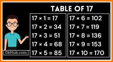 17 का पहाड़ा – 17 Ka Pahada    17 Table in Hindi