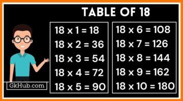 18 का पहाड़ा – 18 Ka Pahada    18 Table in Hindi