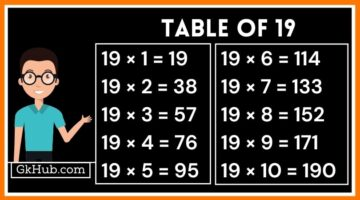 19 का पहाड़ा – 19 Ka Pahada    19 Table in Hindi