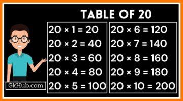 20 का पहाड़ा – 20 Ka Pahada    20 Table in Hindi