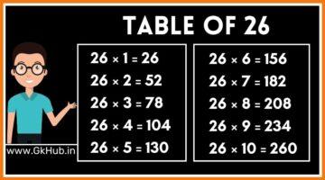 26 का पहाड़ा – 26 Ka Pahada || 26 ka Table in Hindi