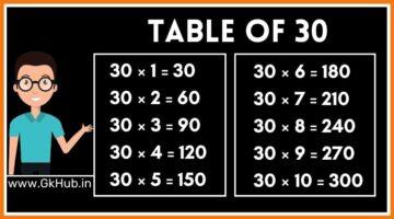 30 का पहाड़ा – 30 Ka Pahada || 30 ka Table in Hindi