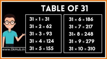 31 का पहाड़ा – 31 Ka Pahada || 31 ka Table in Hindi