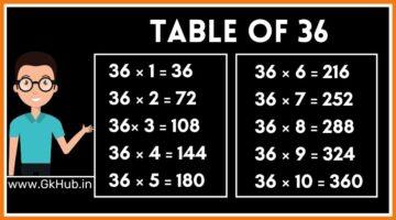 36 का पहाड़ा – 36 Ka Pahada || 36 ka Table in Hindi