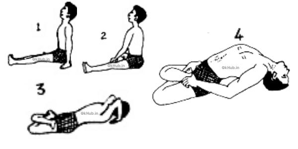 Steps of Matsyasana in Hindi
