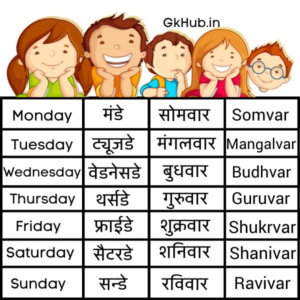 week name in english