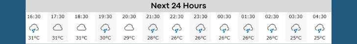 आने वाले कल का मौसम कैसा रहेगा