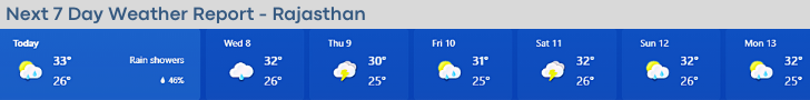 राजस्थान में कल का मौसम कैसा रहेगा