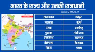 Rajya aur Rajdhani – भारत के राज्य और उनकी राजधानी